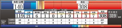 Ss09_top_graph_3